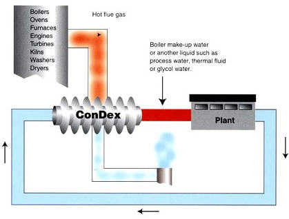 CombustionEnergySystems_Diagram