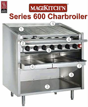 CookCharbroiler