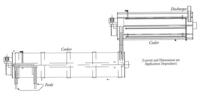 Cooker_Rotary_FMC_Graphic