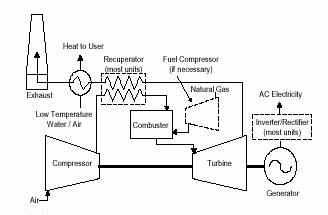 engine power diagram engine printable wiring diagram database diesel power plant circuit diagram jodebal com source